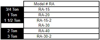 20 6Cat 27RA Model Chart