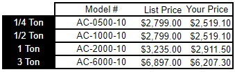 AC Model Hoist Pricing Chart
