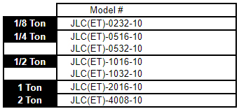 JLC Pricing Chart