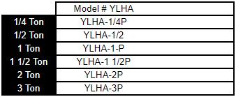 YLHA Pricing Chart
